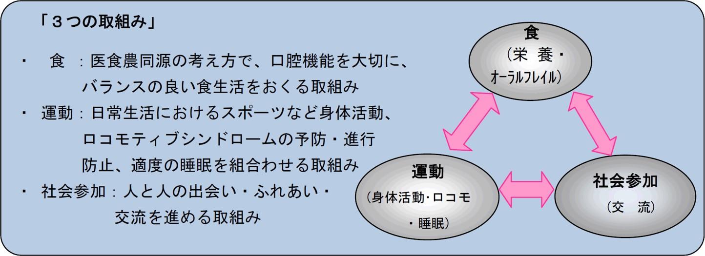 神奈川未病宣言図1.jpg