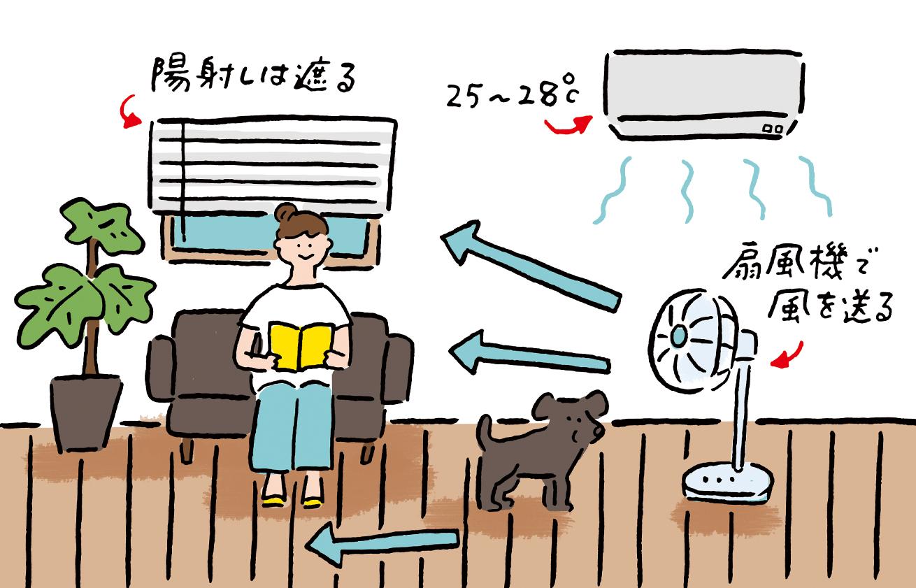 熱中症になりづらい環境を表したイラスト