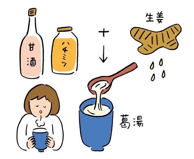 生姜甘酒ドリンクの作り方イラスト