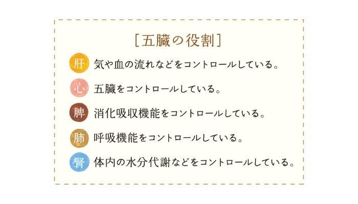 五臓の役割