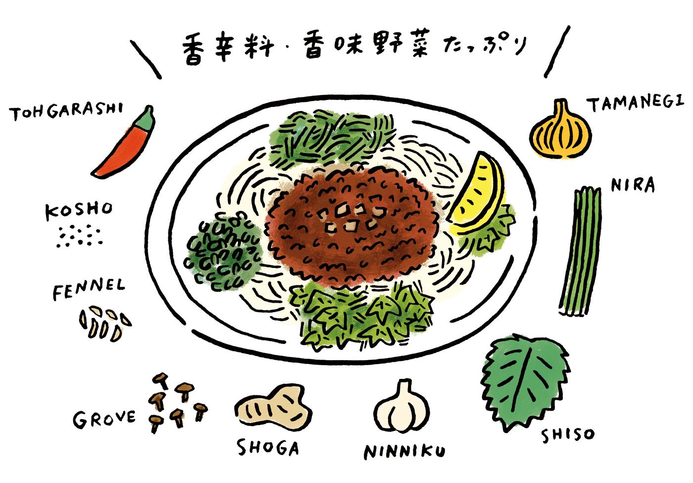 痛い 時 の 食事 が 胃