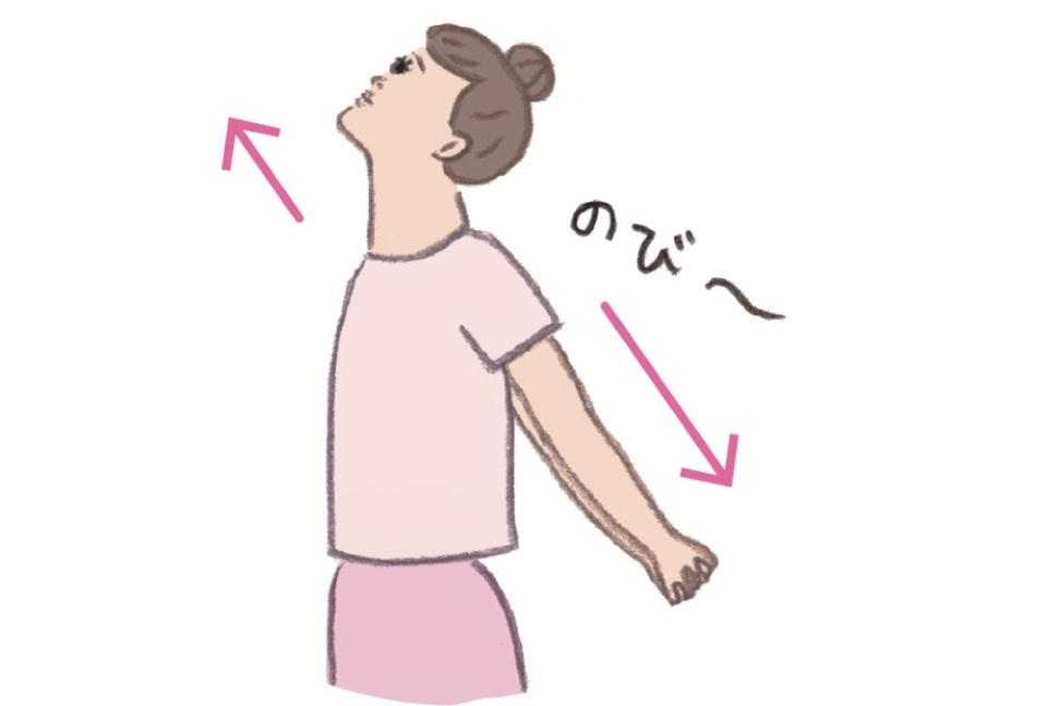 大腸経を伸ばす図