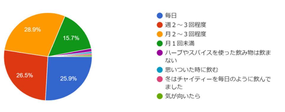 herb_tea_graf.jpg